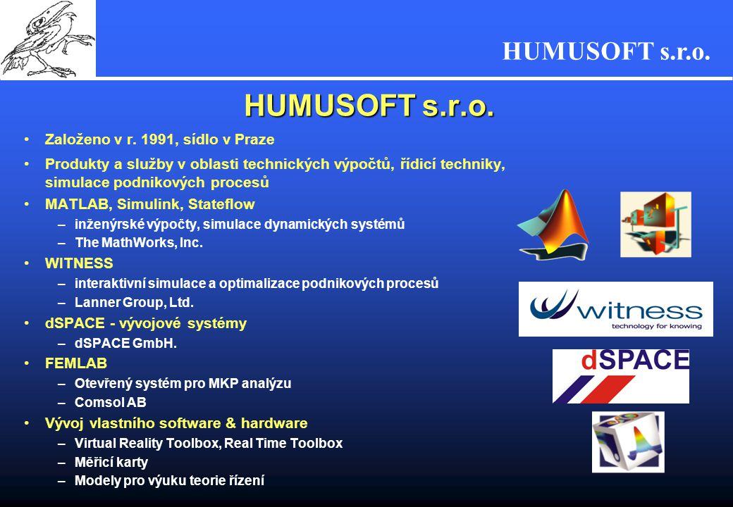 HUMUSOFT s.r.o. Založeno v r. 1991, sídlo v Praze