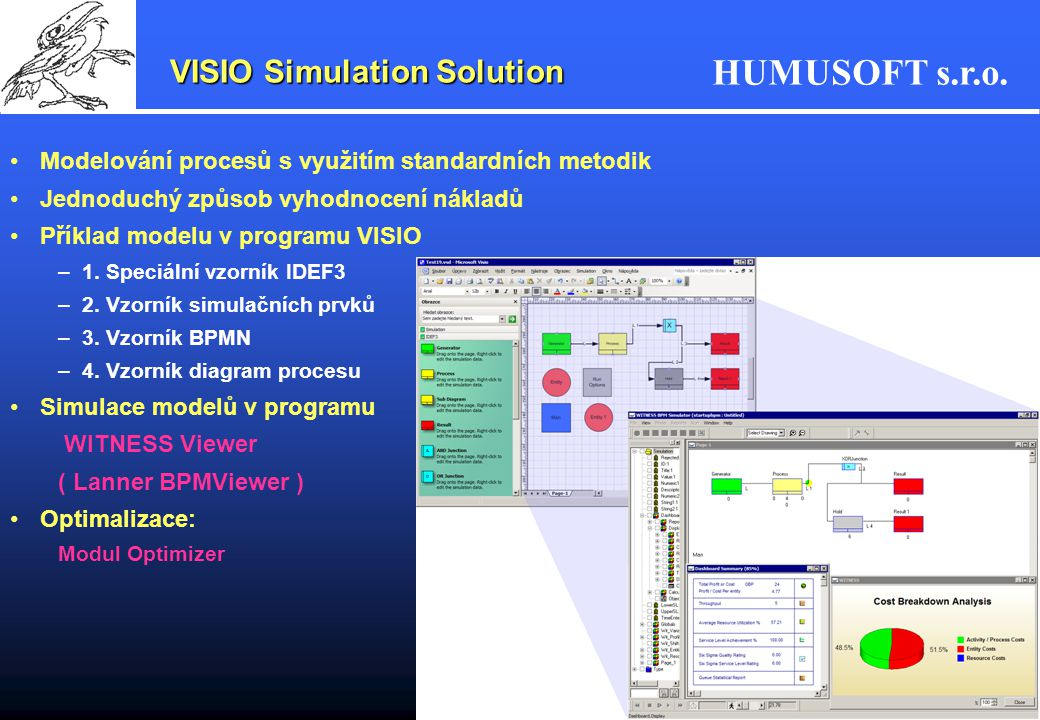 VISIO Simulation Solution