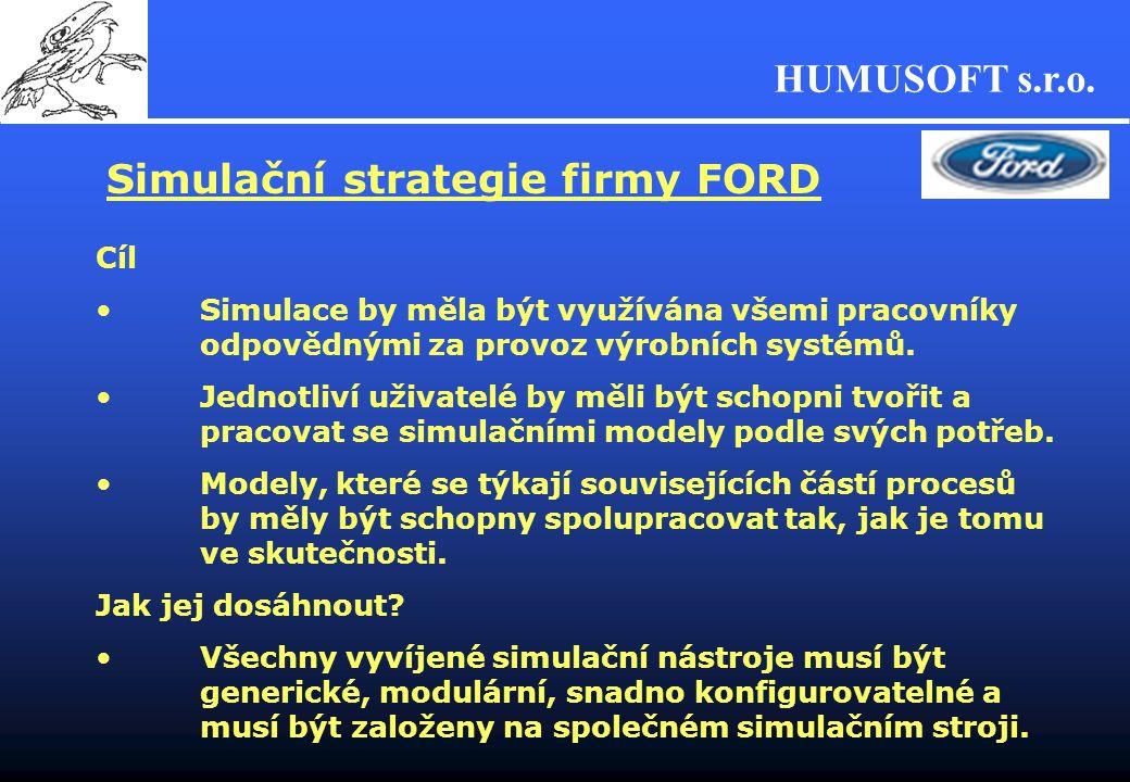 Simulační strategie firmy FORD