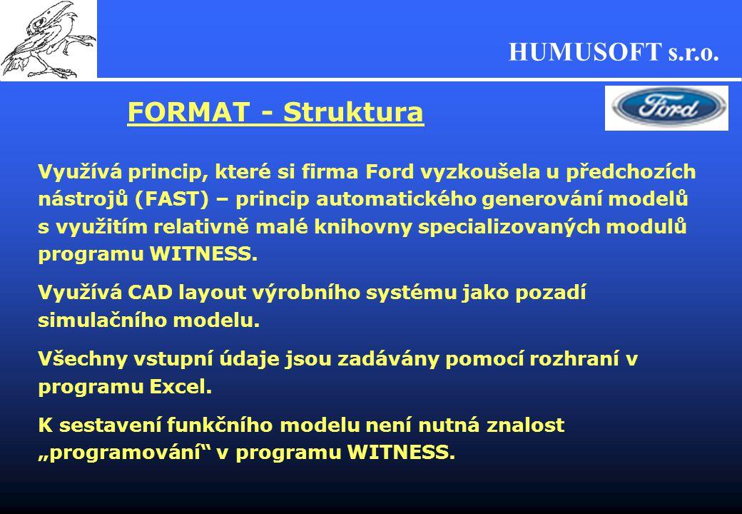 FORMAT - Struktura