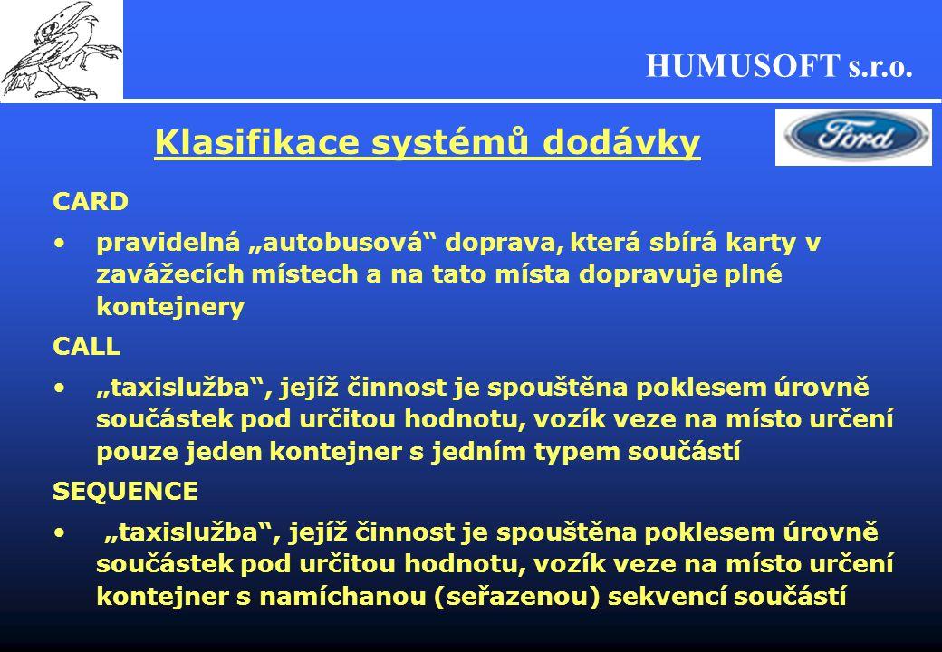Klasifikace systémů dodávky