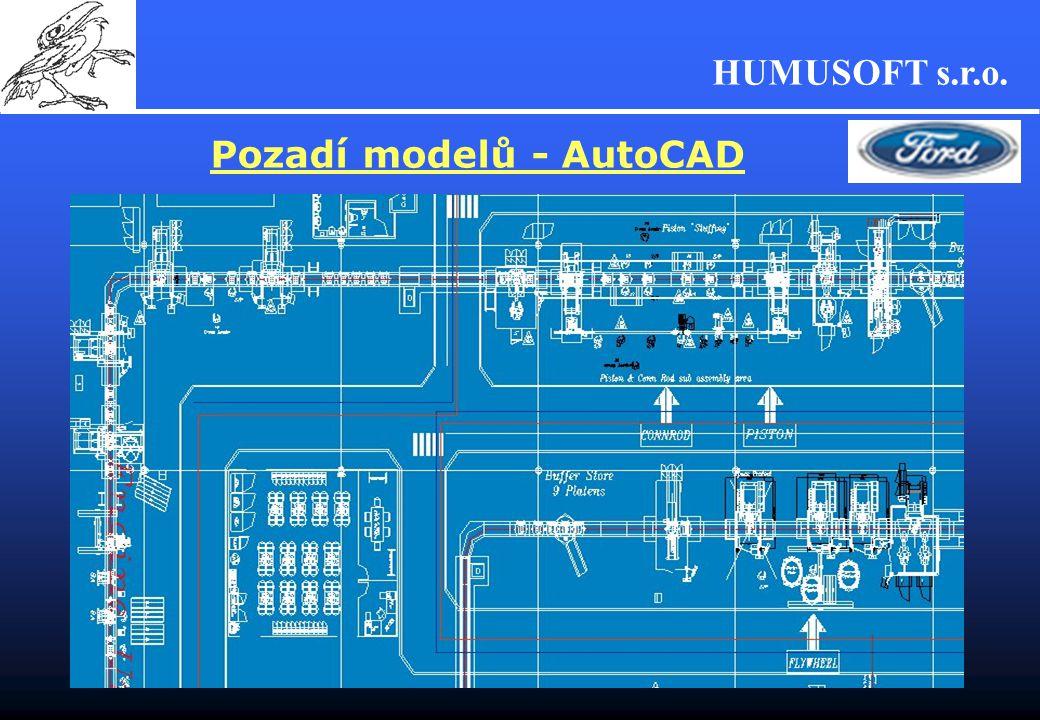 Pozadí modelů - AutoCAD