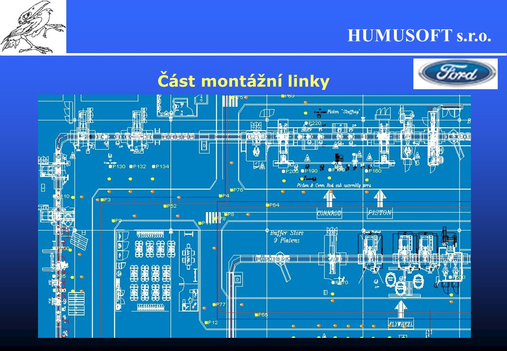 Část montážní linky Manual, Semi-Automatic and Automatic operations