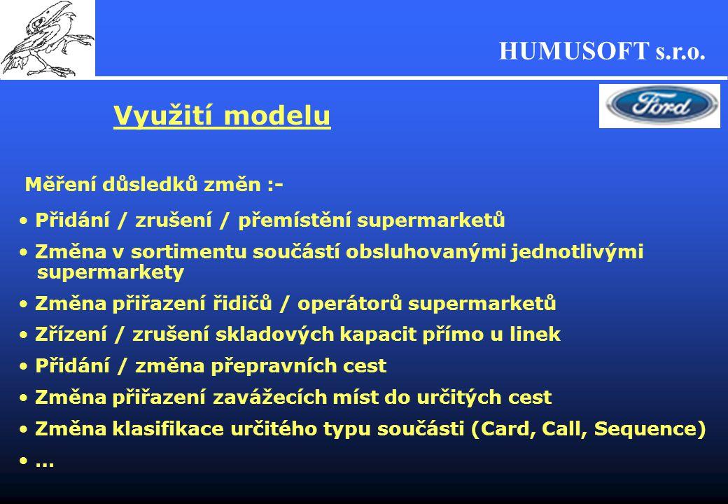 Využití modelu Měření důsledků změn :-