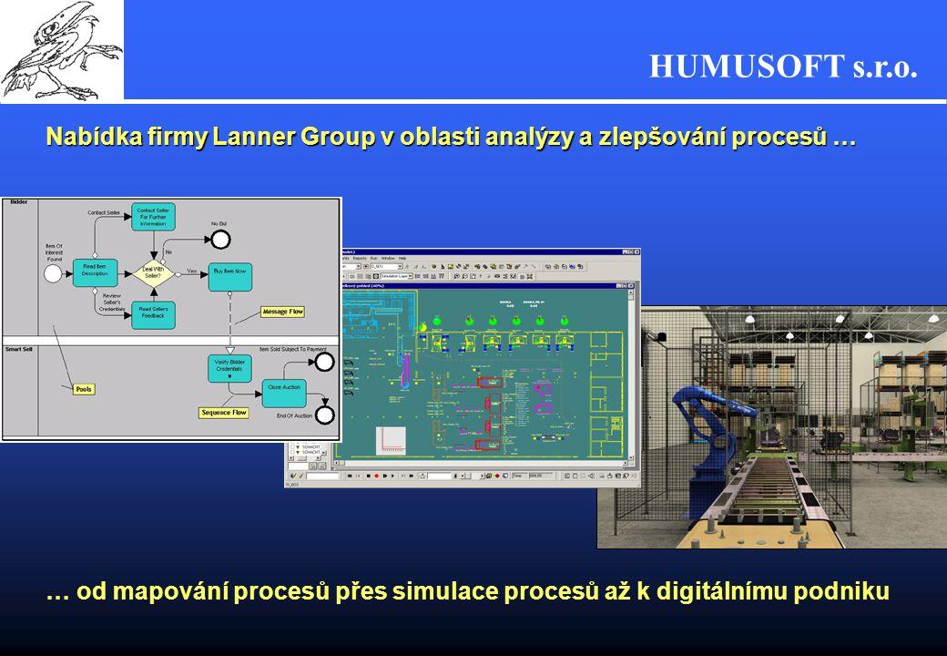 Nabídka firmy Lanner Group v oblasti analýzy a zlepšování procesů …