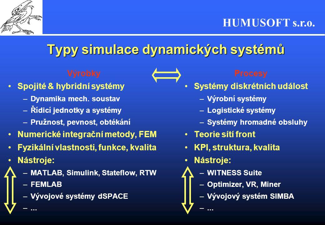 Typy simulace dynamických systémů