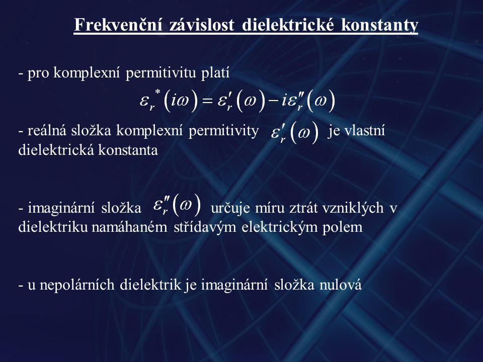 Frekvenční závislost dielektrické konstanty
