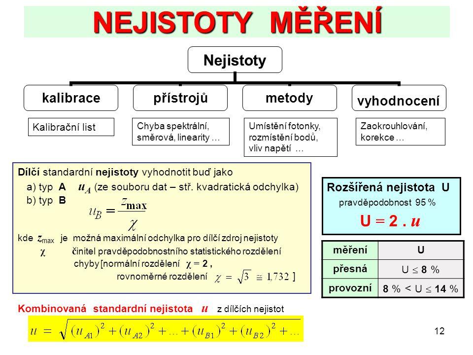 NEJISTOTY MĚŘENÍ Rozšířená nejistota U pravděpodobnost 95 % U = 2 . u