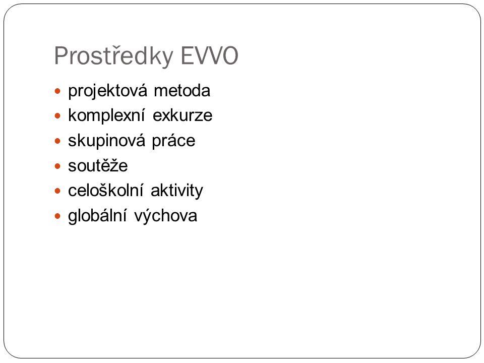 Prostředky EVVO projektová metoda komplexní exkurze skupinová práce