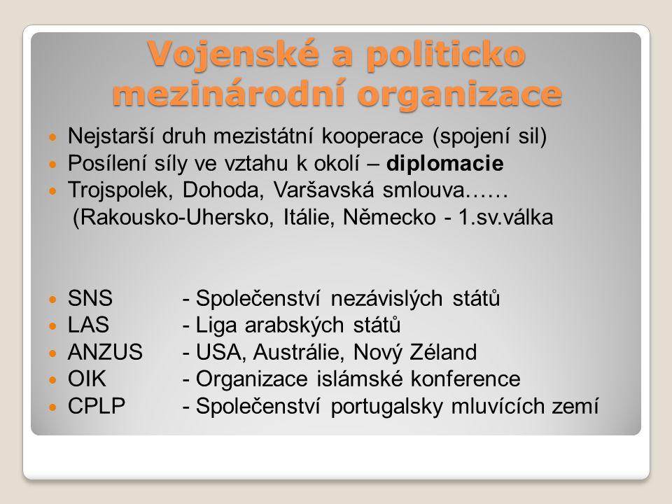 Vojenské a politicko mezinárodní organizace