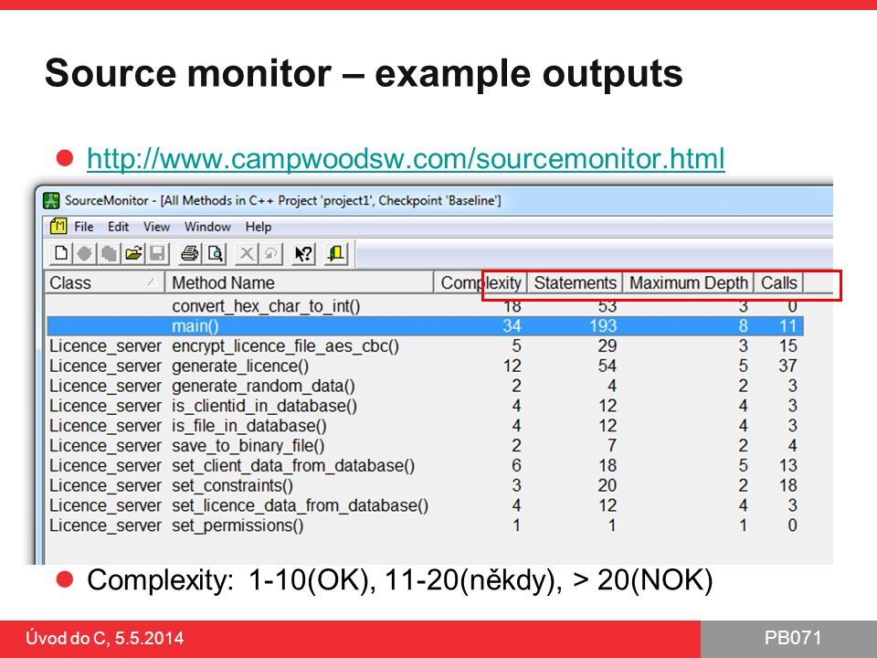 Source monitor – example outputs