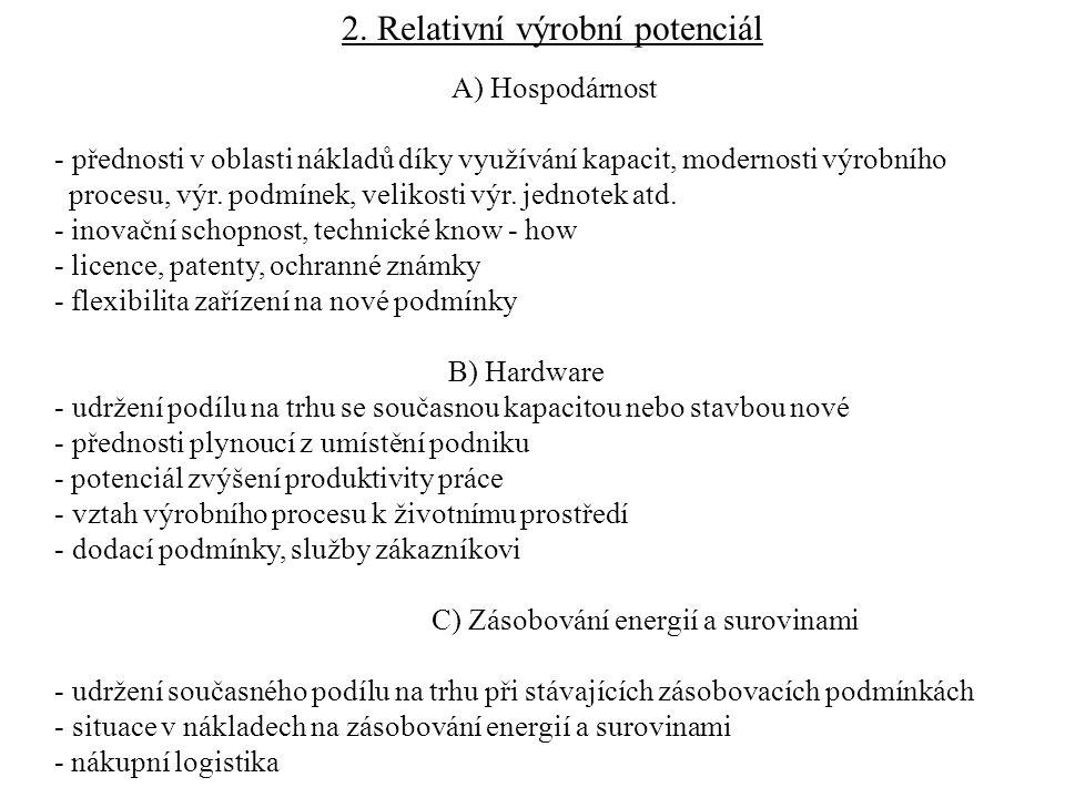 2. Relativní výrobní potenciál