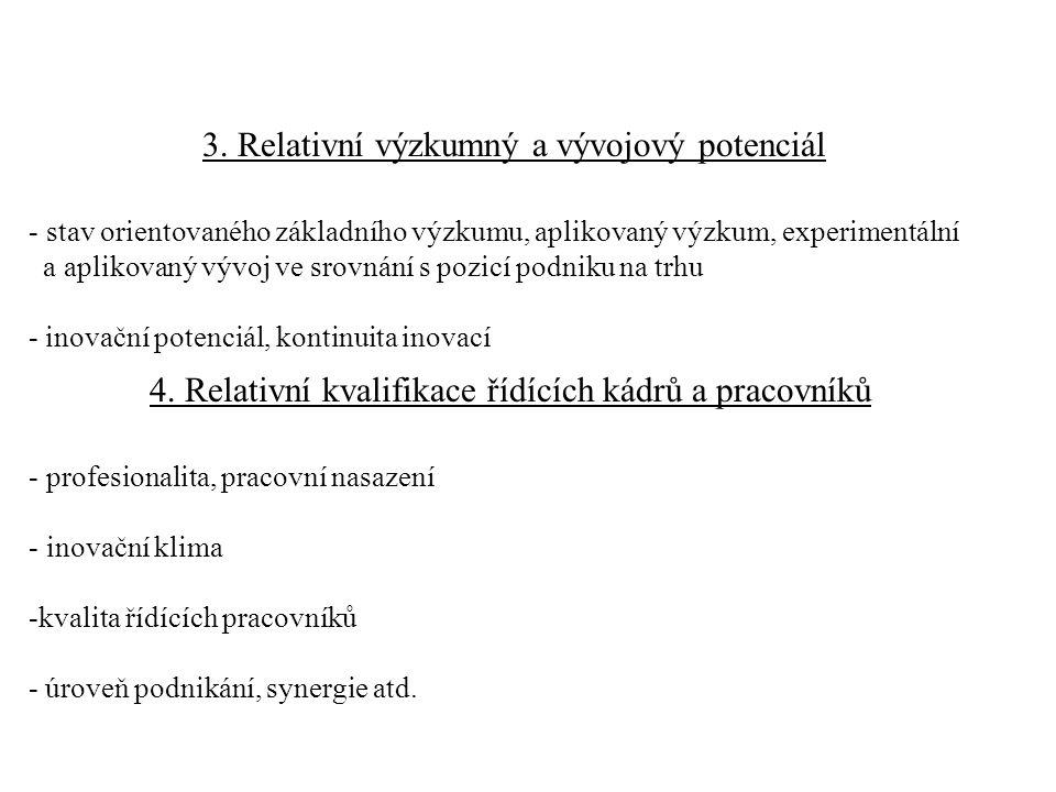 3. Relativní výzkumný a vývojový potenciál