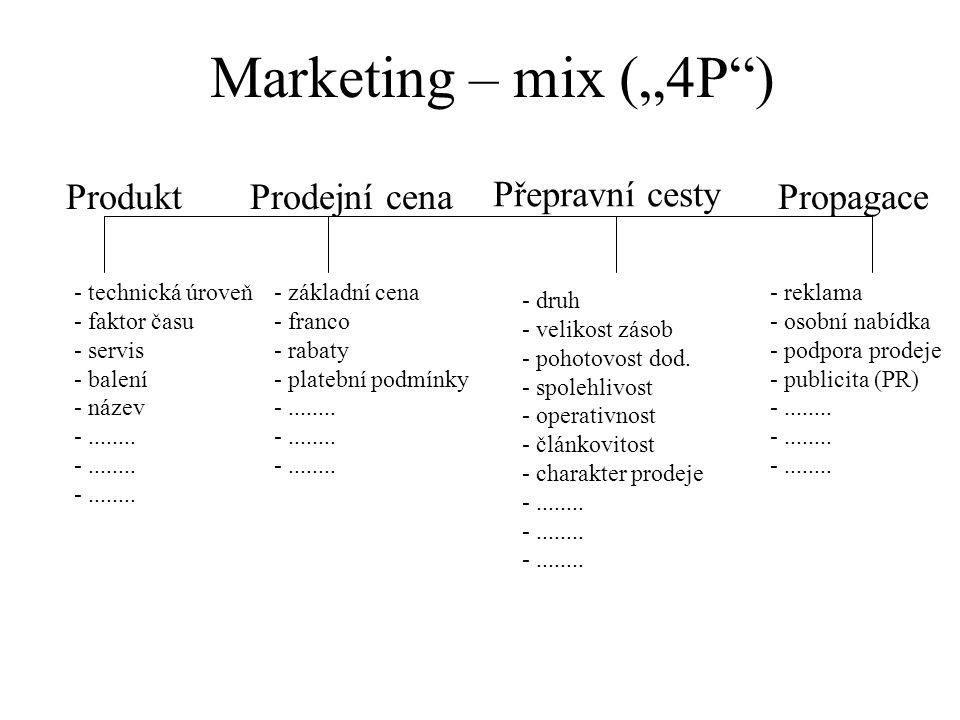 """Marketing – mix (""""4P ) Produkt Prodejní cena Přepravní cesty Propagace"""