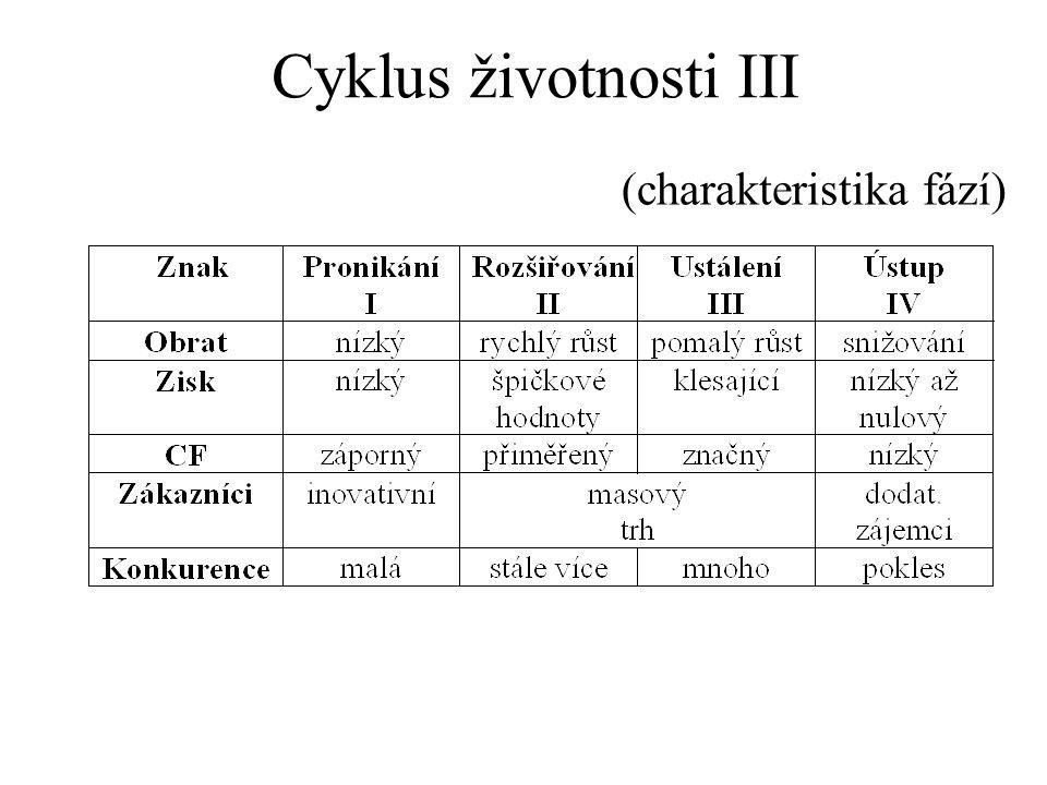 Cyklus životnosti III (charakteristika fází)