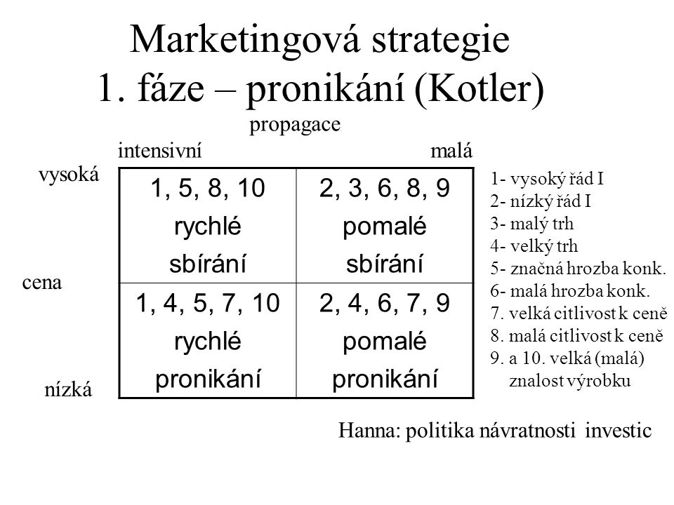Marketingová strategie 1. fáze – pronikání (Kotler)