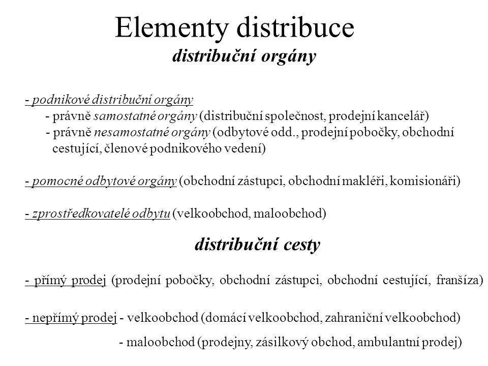 Elementy distribuce distribuční orgány