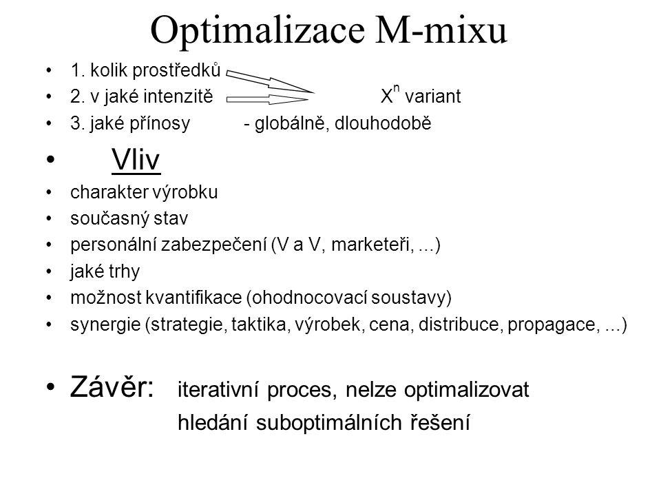 Optimalizace M-mixu Vliv Závěr: iterativní proces, nelze optimalizovat