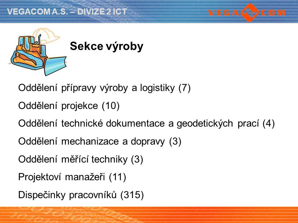 Oddělení přípravy výroby a logistiky (7) Oddělení projekce (10)