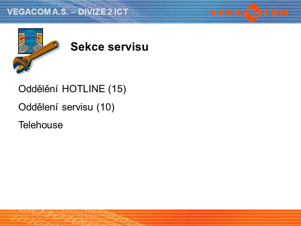 Sekce servisu Oddělění HOTLINE (15) Oddělení servisu (10) Telehouse