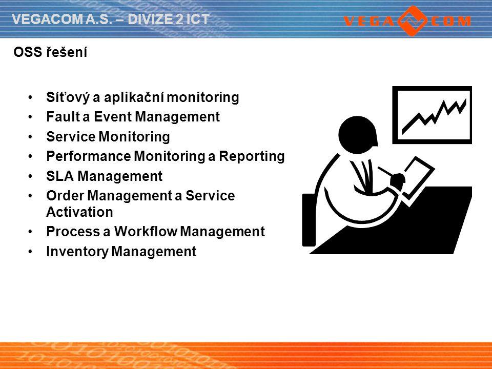 OSS řešení Síťový a aplikační monitoring. Fault a Event Management. Service Monitoring. Performance Monitoring a Reporting.