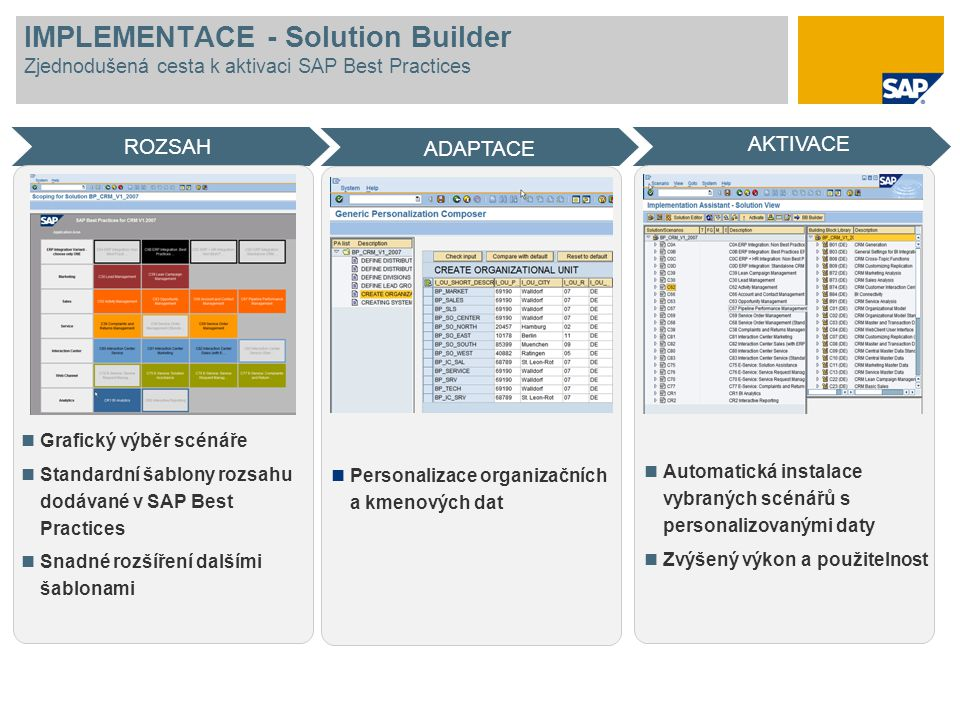 IMPLEMENTACE - Solution Builder Zjednodušená cesta k aktivaci SAP Best Practices