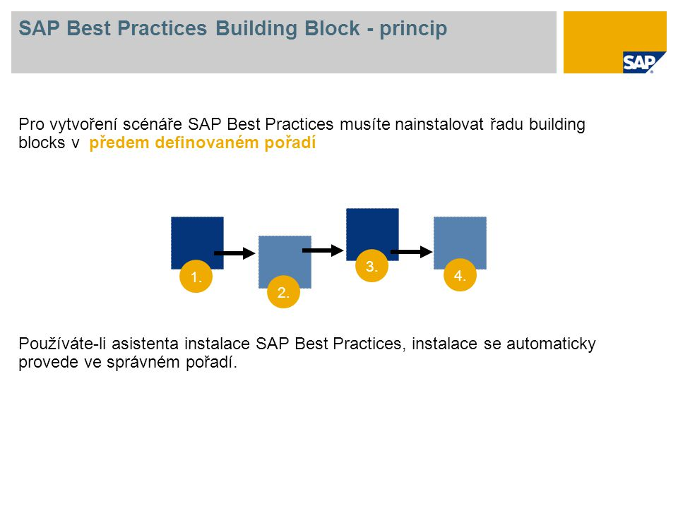 SAP Best Practices Building Block - princip