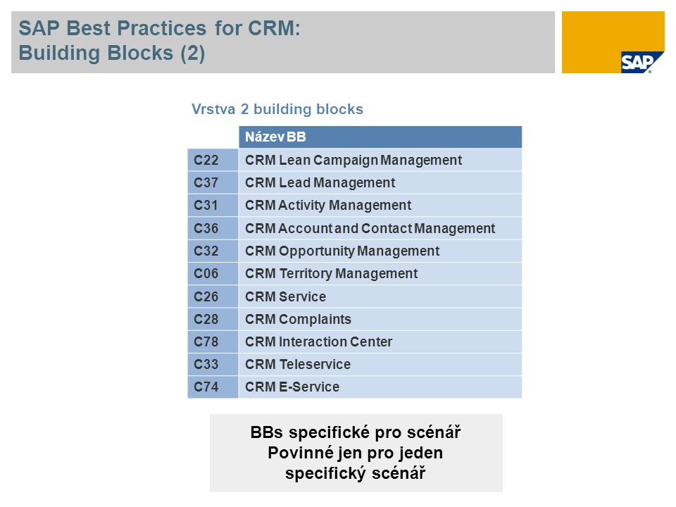 SAP Best Practices for CRM: Building Blocks (2)