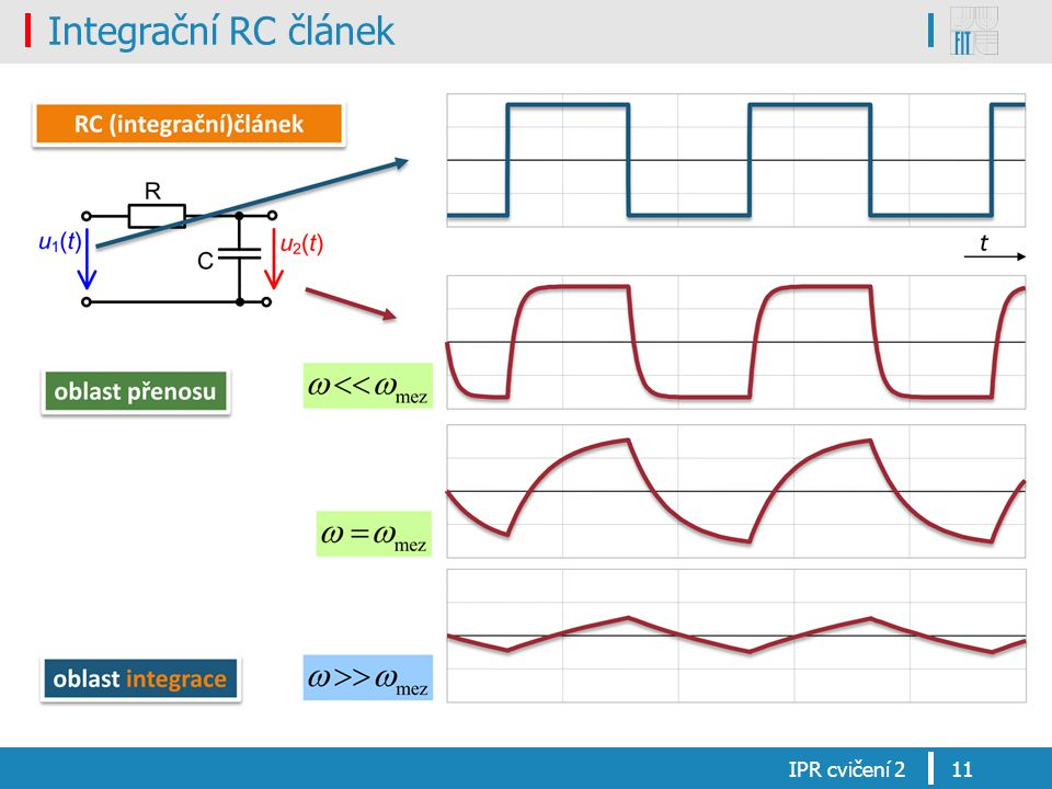 Integrační RC článek IPR cvičení 2