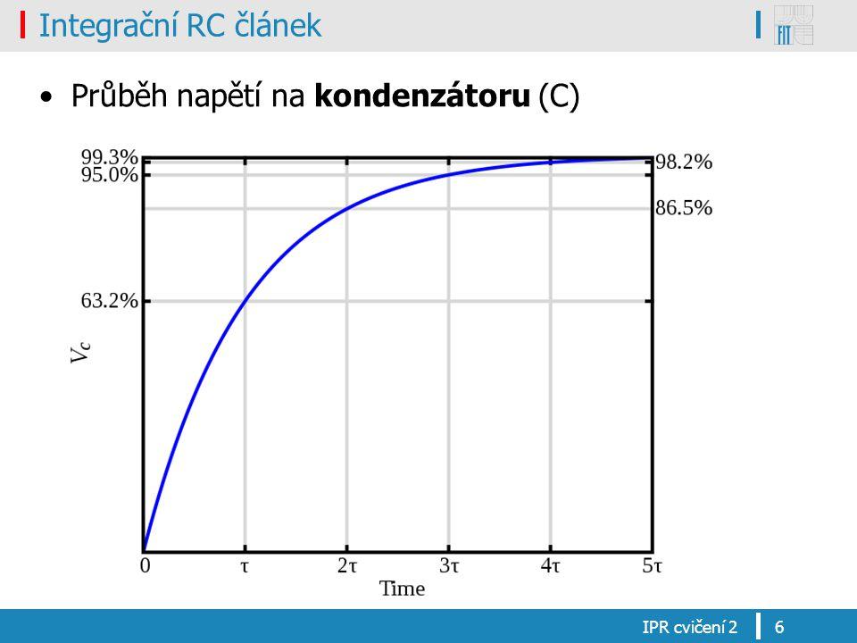 Průběh napětí na kondenzátoru (C)