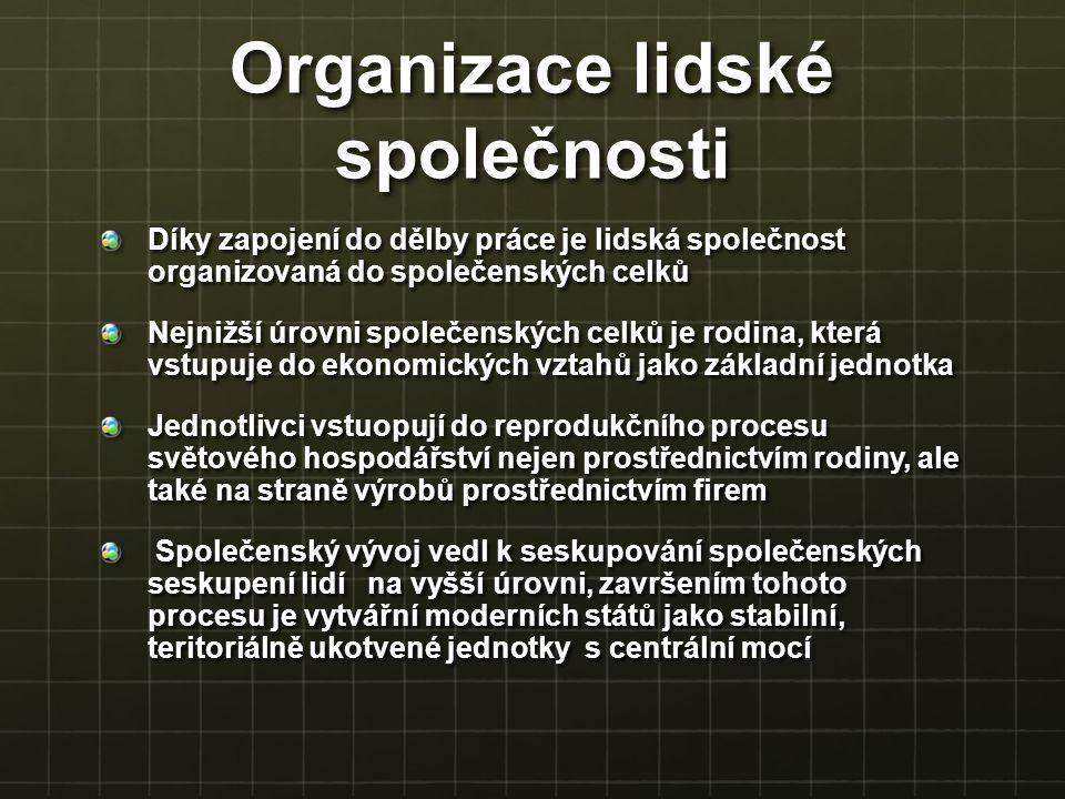 Organizace lidské společnosti