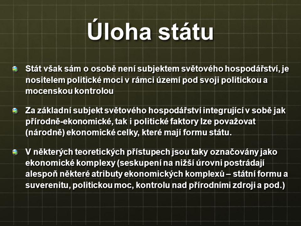 Úloha státu