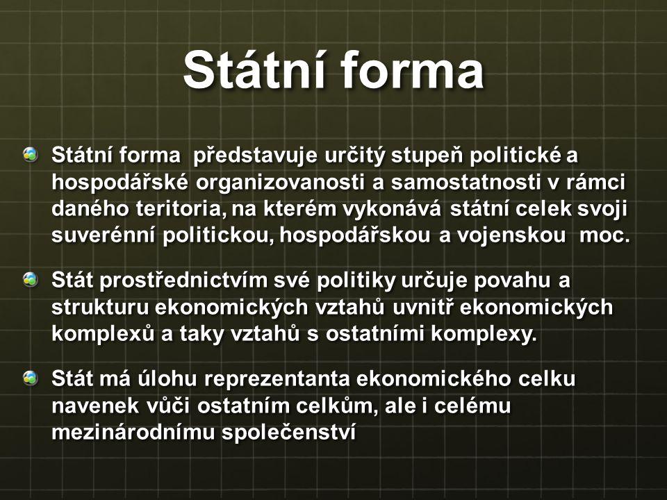 Státní forma