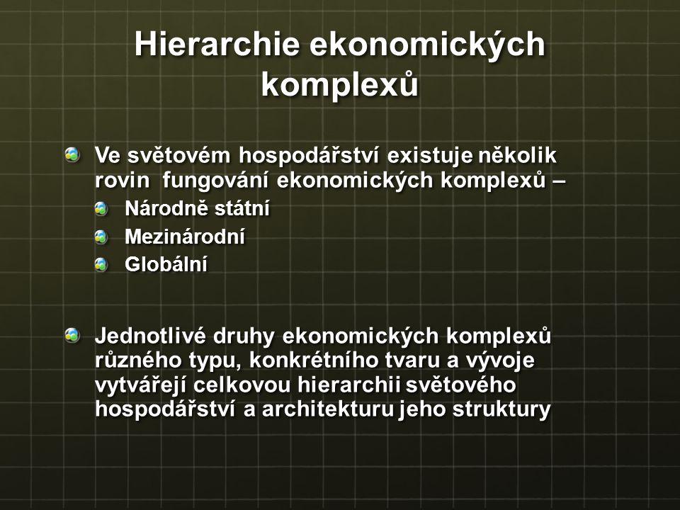 Hierarchie ekonomických komplexů