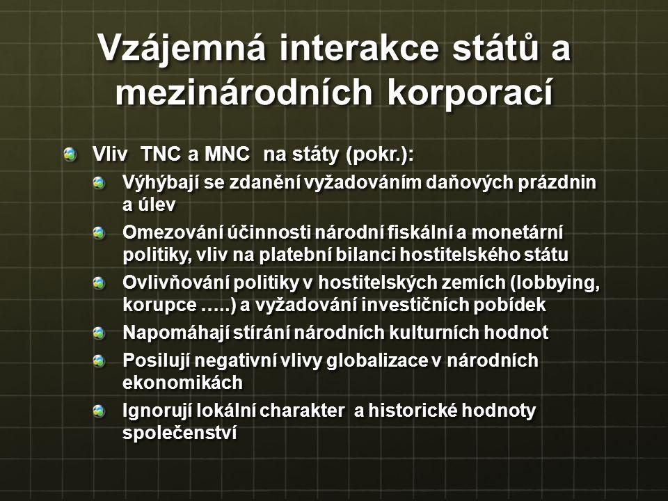 Vzájemná interakce států a mezinárodních korporací