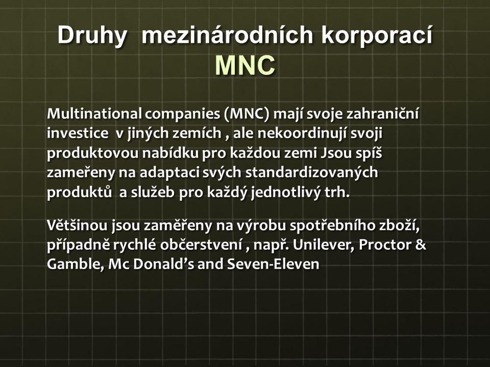 Druhy mezinárodních korporací MNC