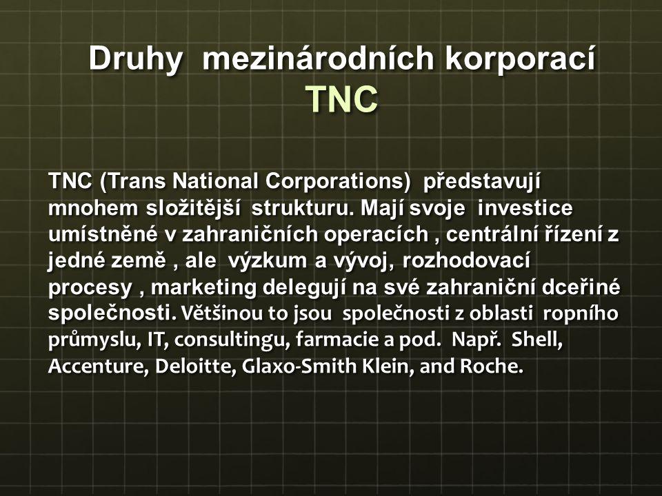 Druhy mezinárodních korporací TNC
