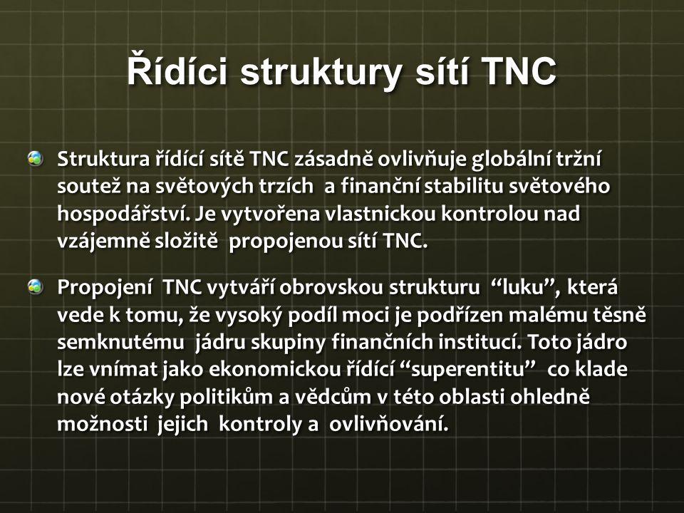Řídíci struktury sítí TNC