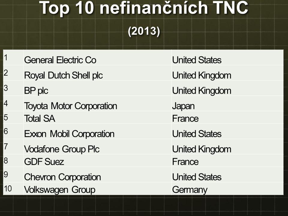 Top 10 nefinančních TNC (2013)