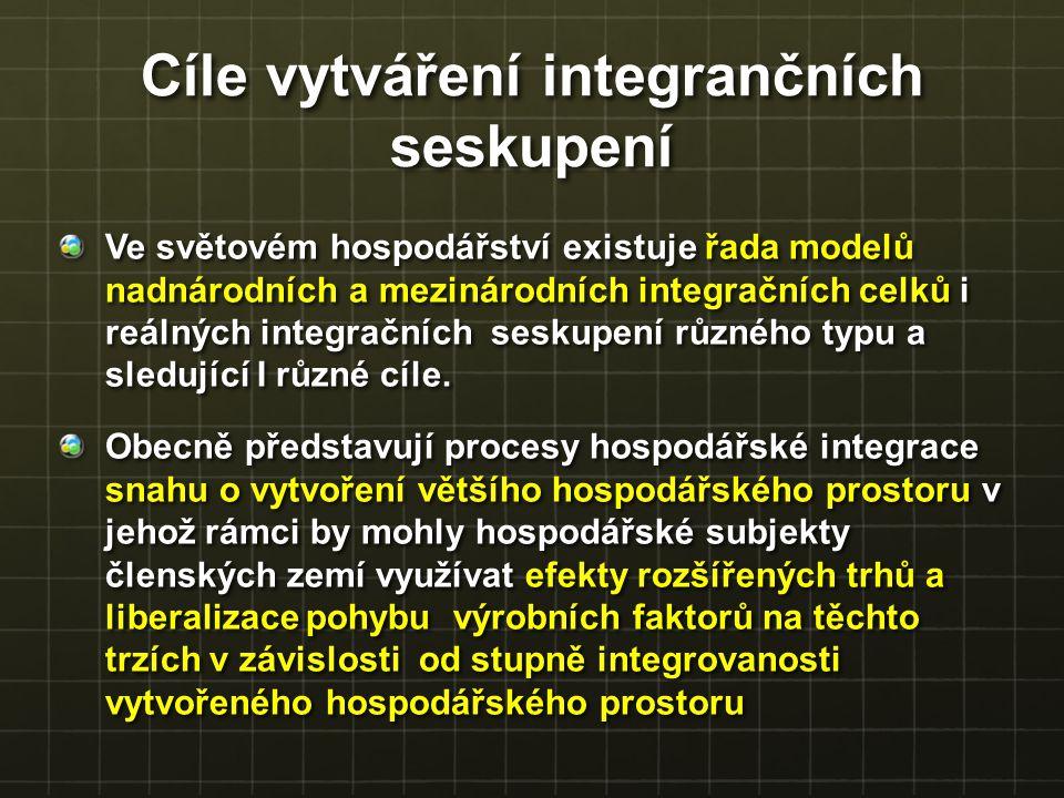 Cíle vytváření integrančních seskupení