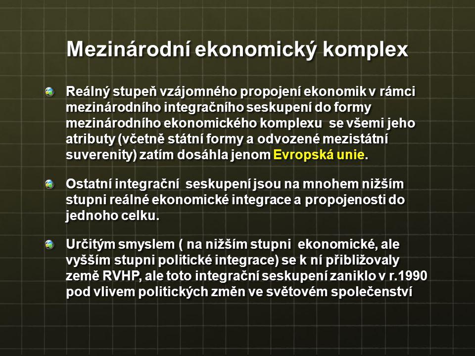 Mezinárodní ekonomický komplex