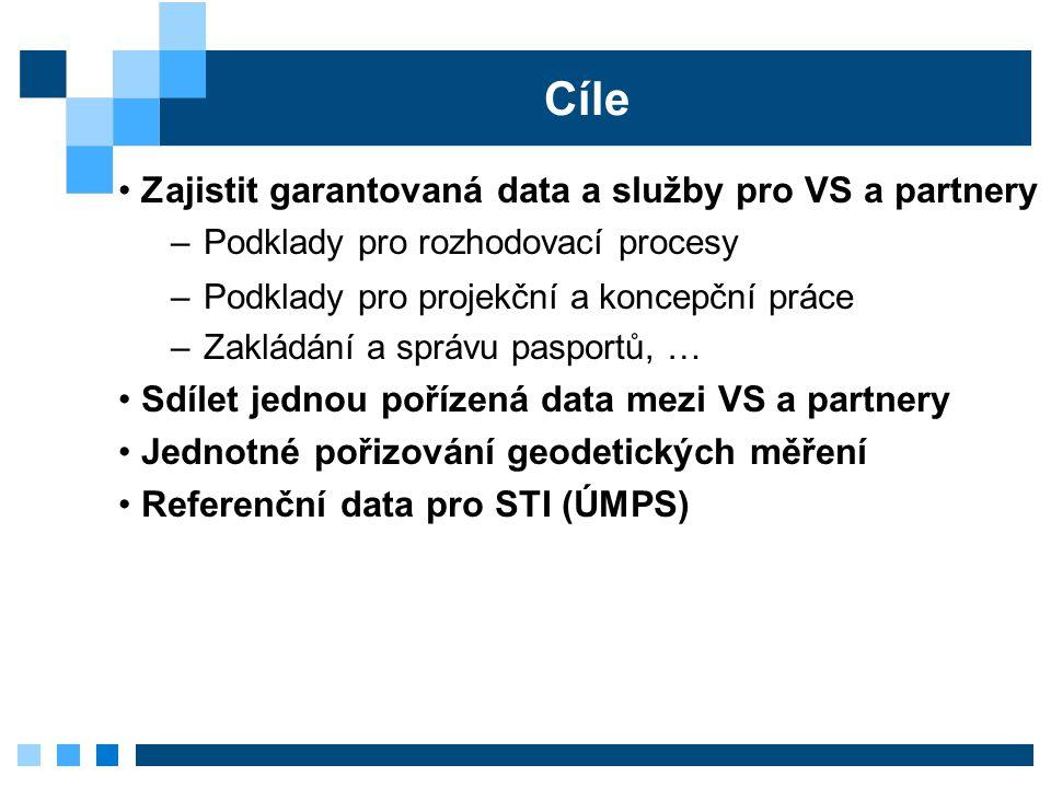 Cíle Zajistit garantovaná data a služby pro VS a partnery
