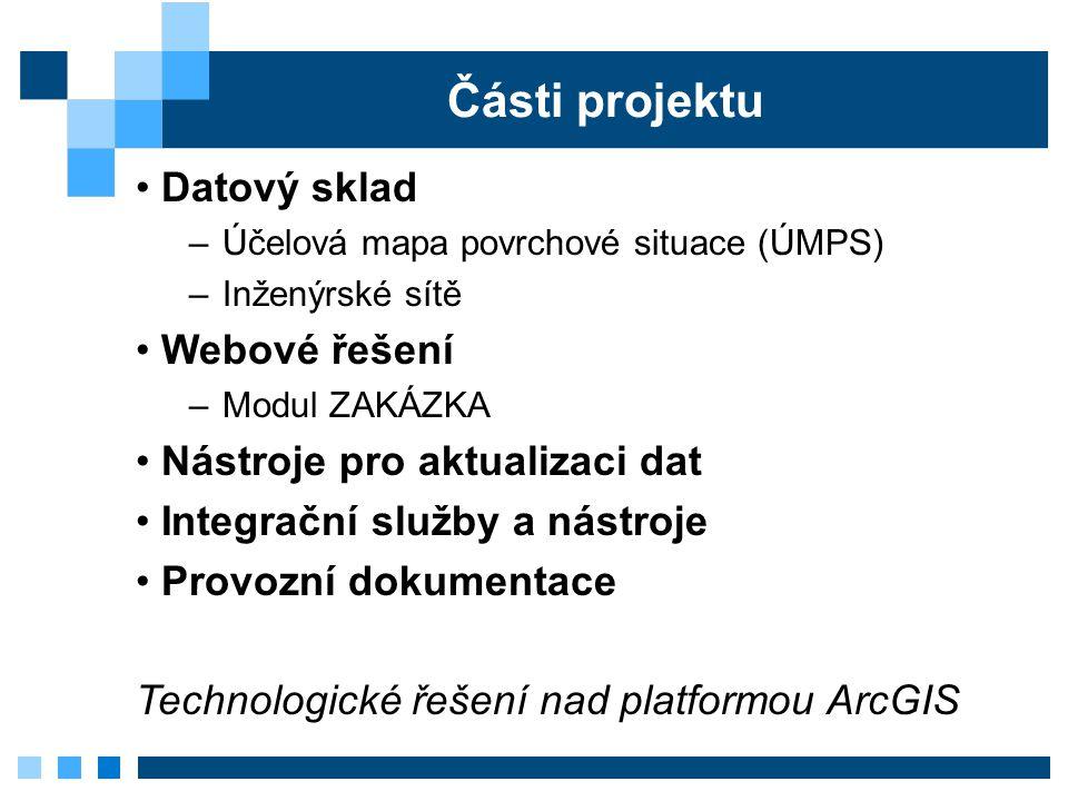 Části projektu Datový sklad Webové řešení Nástroje pro aktualizaci dat