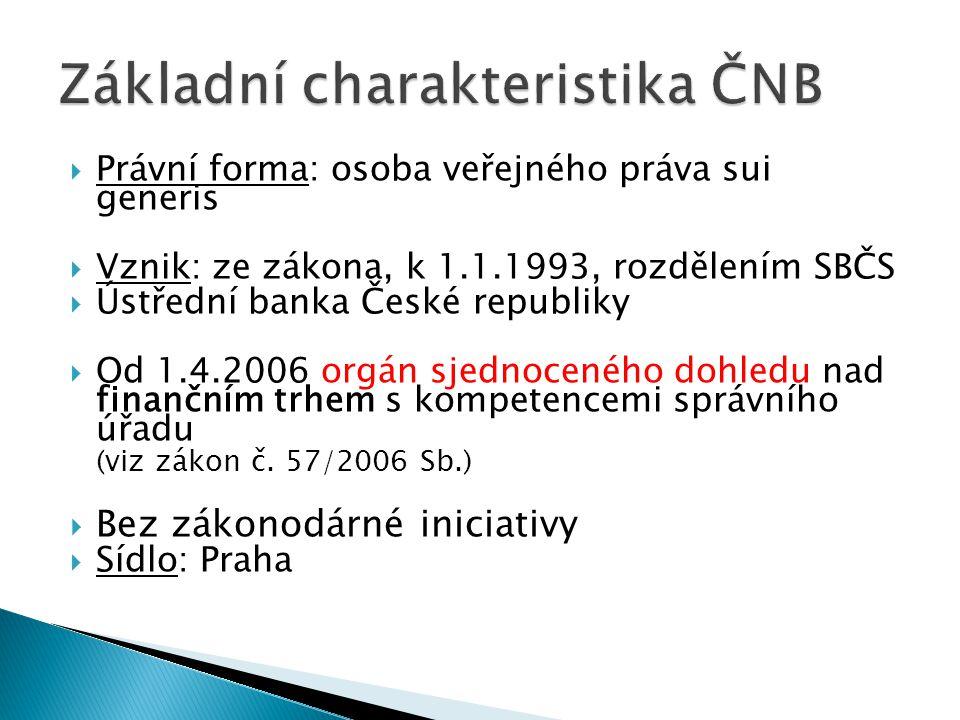 Základní charakteristika ČNB