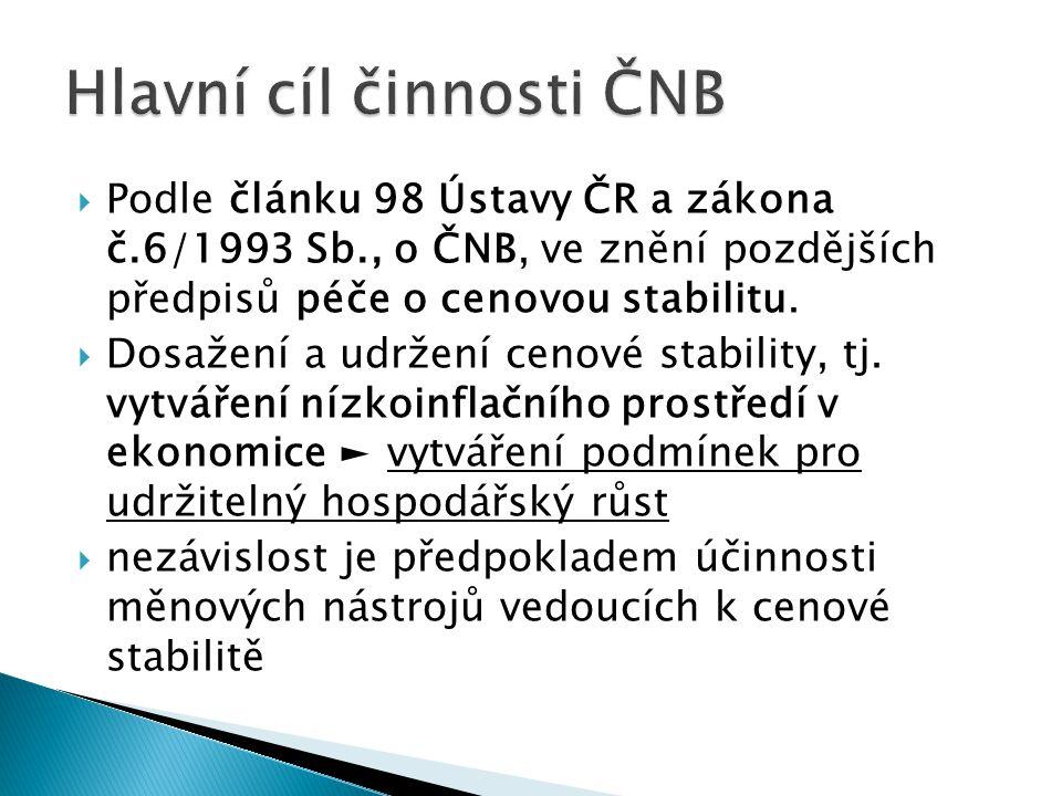 Hlavní cíl činnosti ČNB