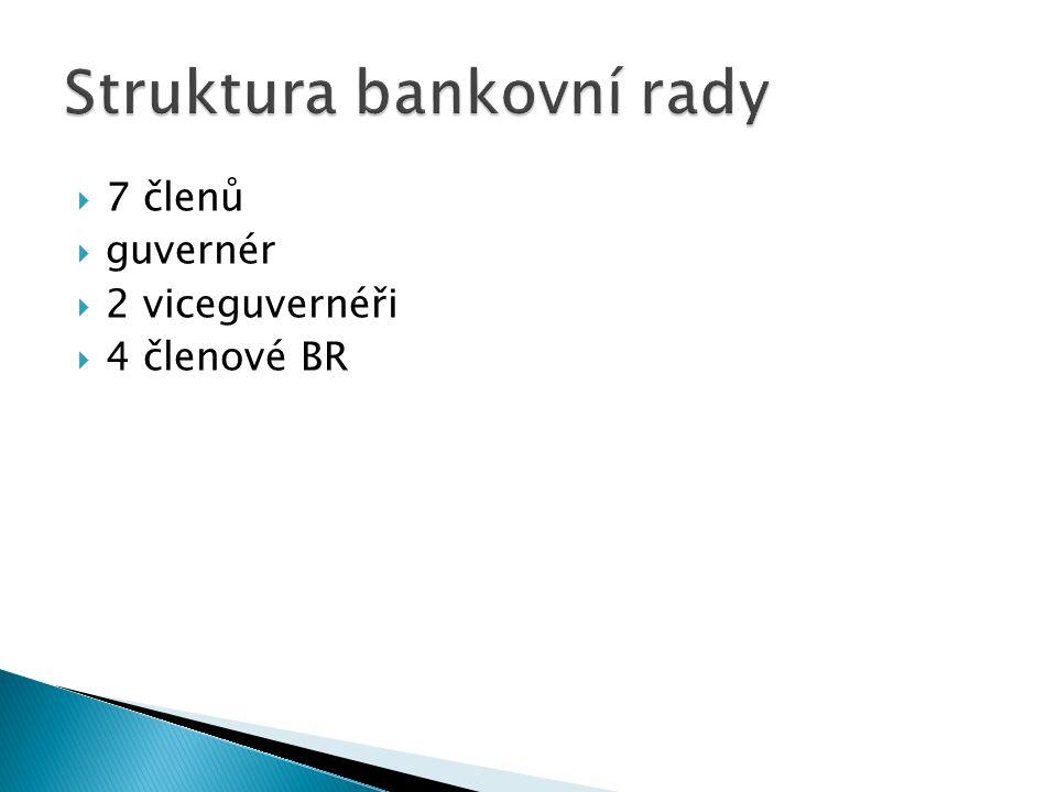 Struktura bankovní rady