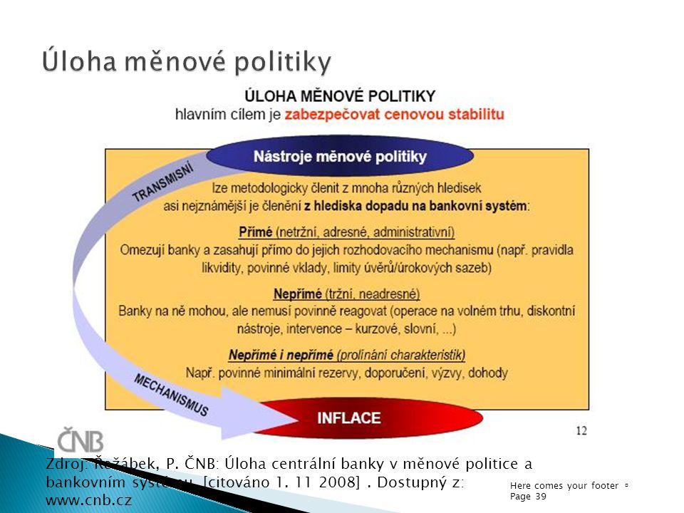 Úloha měnové politiky