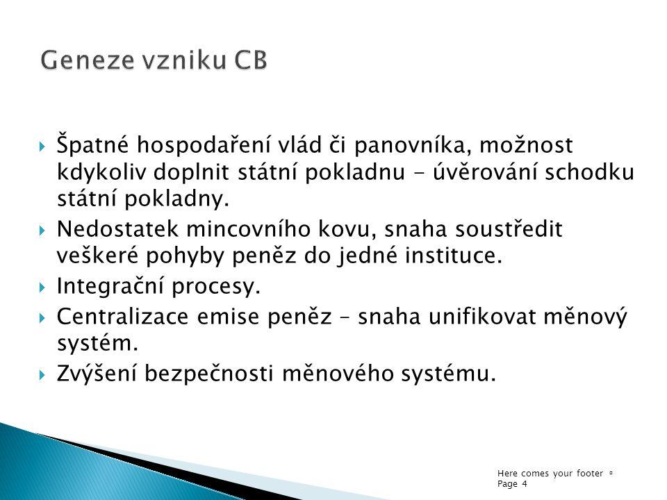 Geneze vzniku CB Příčiny vzniku