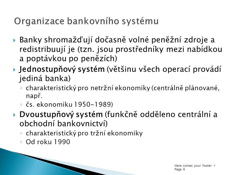 Organizace bankovního systému