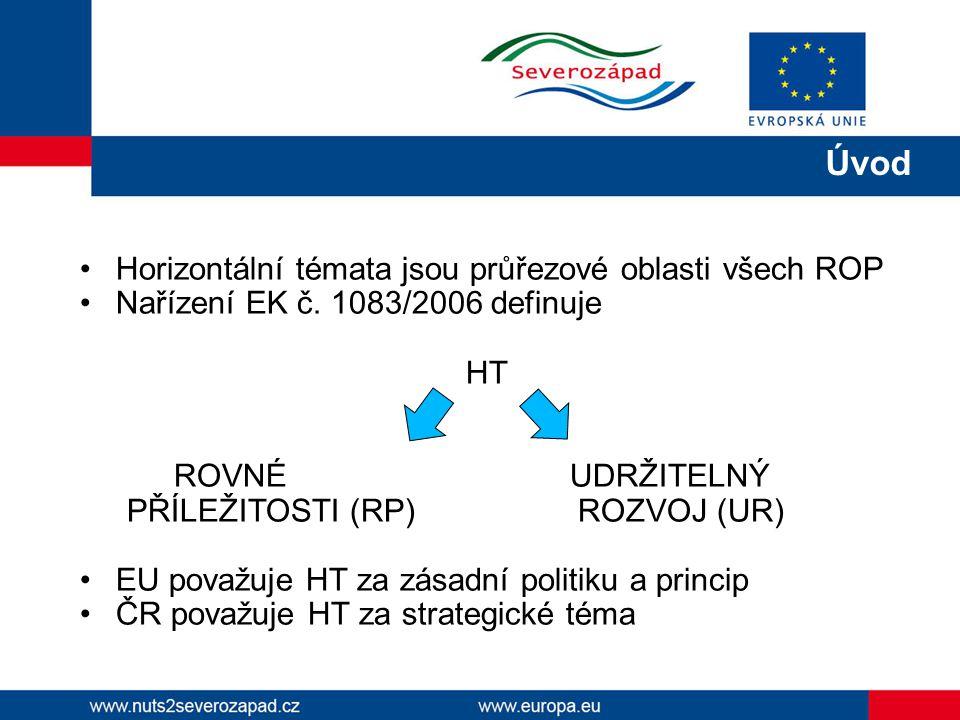 Úvod Horizontální témata jsou průřezové oblasti všech ROP